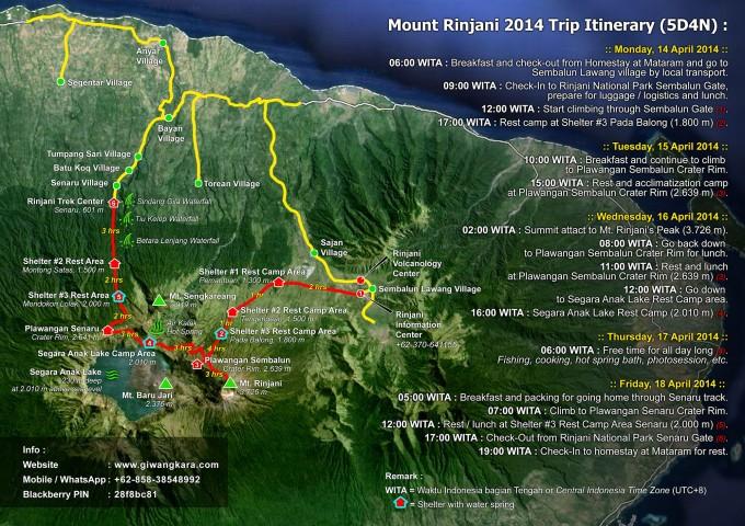 Ikut ngambil gambar itinerary orang. Tapi kira-kira sort of Rute Sembalun-Puncak-SegaraAnak-Senaru seperti itu...